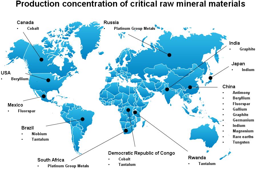 raw-materials-map